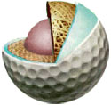 golf ball 4-piece